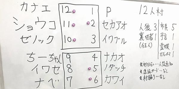 2017.10.14(土)開催の人狼ラボのレポートと、2-3進行の実戦解説!