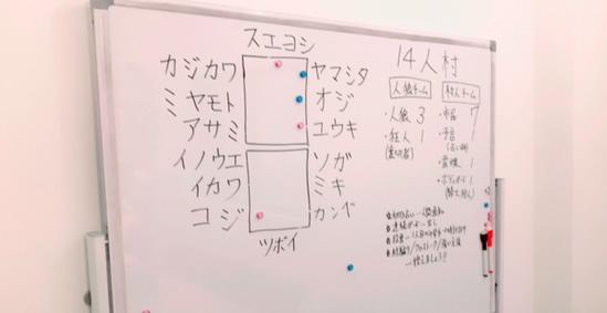 人狼ゲームを楽しむための12のポイント【2018.3.2(金)開催レポ】
