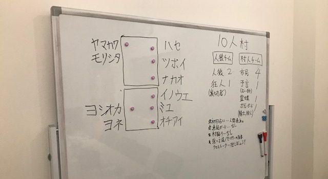 騎士(狩人、ボディーガード)COのタイミングとは?【2018.3.6(火)開催レポ】